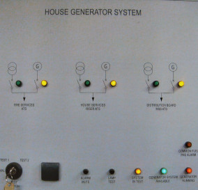 HOUSE POWER MINIC PANEL - BUILDING MANAGER'S OFFICE